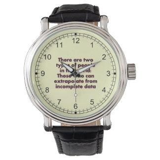Extrapolate This Wrist Watch