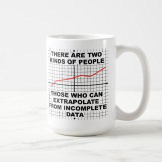 Extrapole de la taza incompleta de los datos