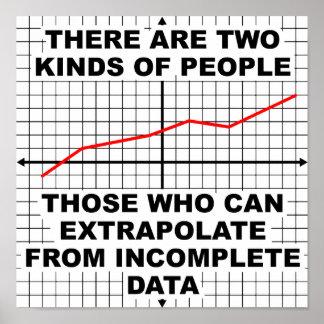 Extrapole del poster incompleto de los datos