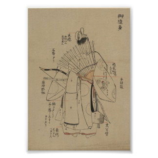 Extremely Detailed Portrait of Japanese Archer Posters