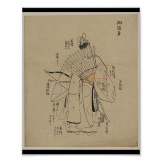 Extremely Detailed Portrait of Japanese Archer Print