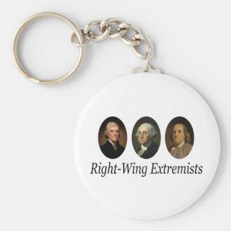 Extremistas de la derecha llavero redondo tipo pin