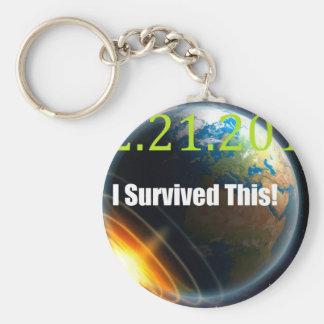 extremo del mundo 2012 llavero