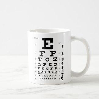Eye Chart Coffee Mug