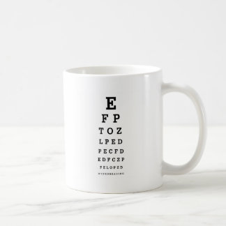 EYE CHART - Humor WTF RU READING Coffee Mug
