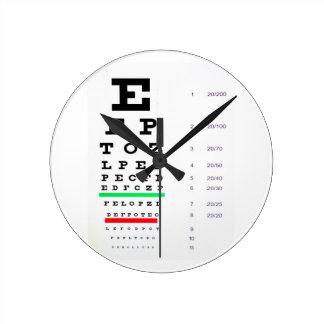 Eye Chart Round Clock