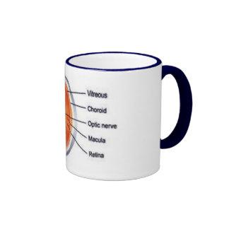 eye cup II Coffee Mug