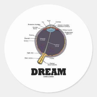 Eye (I) Dream (Anatomical Human Eyeball) Classic Round Sticker