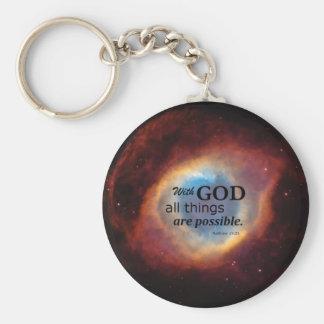 Eye of God Basic Round Button Keychain