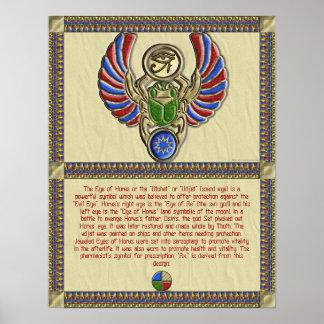 Eye of Horus Information Poster