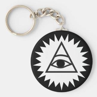 Eye of Providence Key Chains