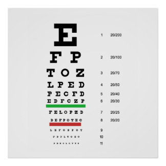 eye vision chart of Snellen for opthalmologist