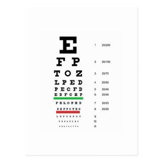 eye vision chart of Snellen for opthalmologist Postcard