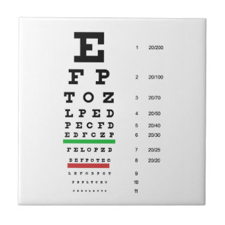 eye vision chart of Snellen for opthalmologist Tile