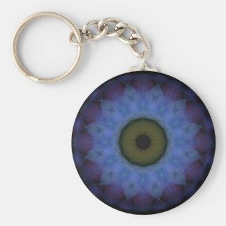 Eyesore Violet Blue Evil Eye Keychain