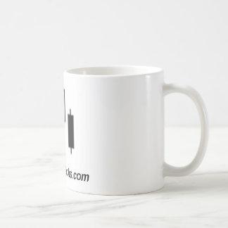 ezCandlesticks Mug