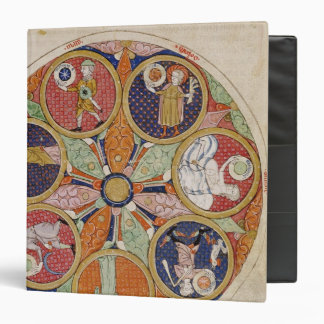 F.56r Table of Planets Binder