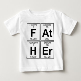F-At-H-Er (father) - Full Shirt