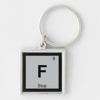 F - Pare la tabla periódica de la química de la fo Llavero Personalizado