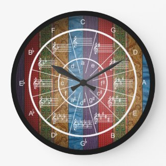 Fabric Circle of Fifths for Musicians Large Clock