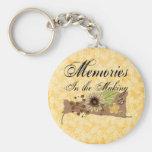 Fabricante de la memoria llaveros personalizados