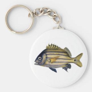 Fabulous Realistic Fish Painting Keychain