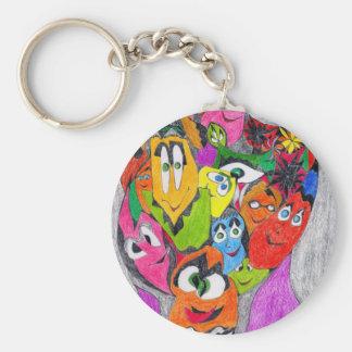 Faces-2 Basic Round Button Keychain