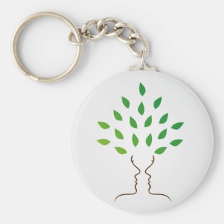 Faces forming a tree keychain
