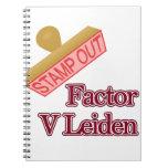 Factor V Leiden Cuaderno