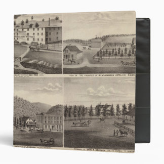 Factory, Stores and Residences, Minnesota Binder
