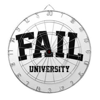 Fail University Dartboard