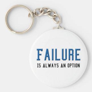 Failure Is Always An Option Keychain