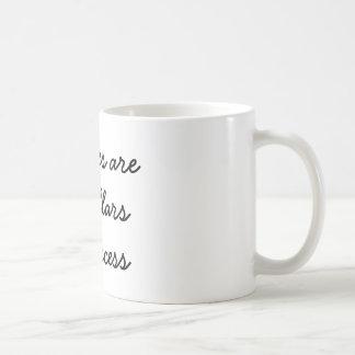 Failures are the Pillars of Success Coffee Mug
