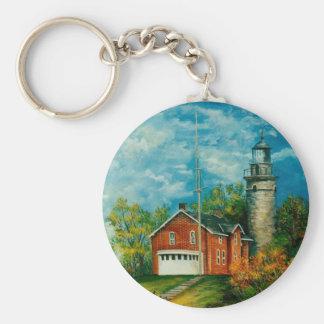 Fairport Lighthouse Musium 1997 Keychain