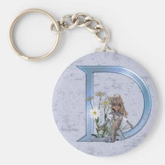 Fairy Blue Monogram D Keychain