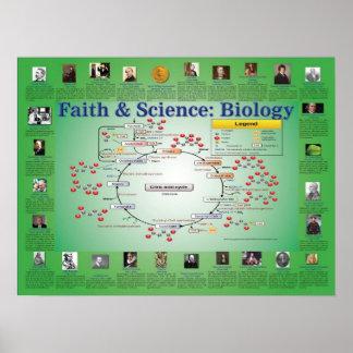 Faith and Science: Biology (Krebs Cycle) Print