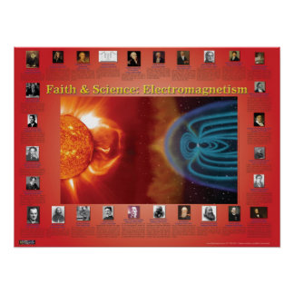 Faith and Science: Electromagnetism Poster