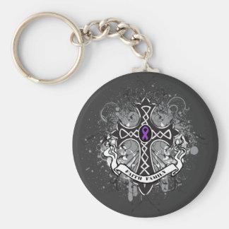 Faith Family Prayer Cross - Leiomyosarcoma Basic Round Button Keychain