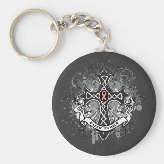 Faith Family Prayer Cross - Uterine Cancer Basic Round Button Keychain