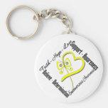 Faith Hope Love Butterfly Endometriosis Awareness Keychain