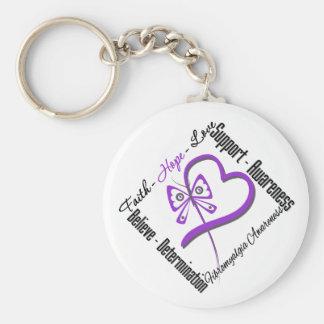 Faith Hope Love Butterfly - Fibromyalgia Awareness Keychain