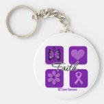 Faith Inspirations GIST Cancer Keychain