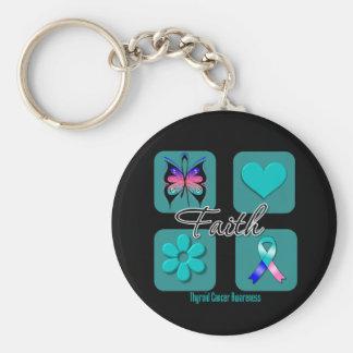 Faith Inspirations Thyroid Cancer Basic Round Button Keychain