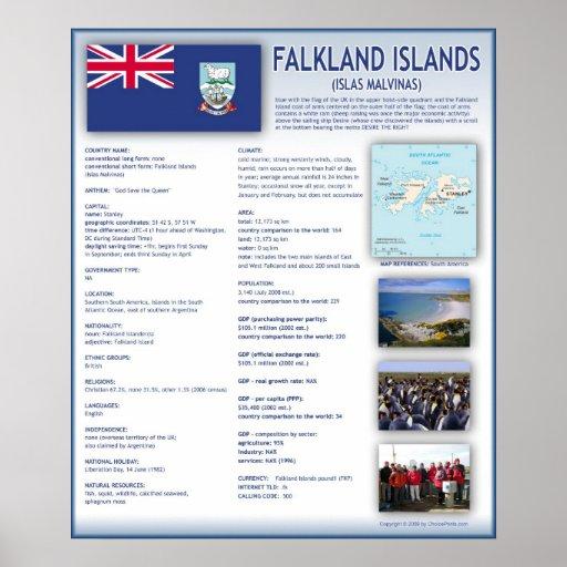Falkland Islands (Islas Malvinas) Poster