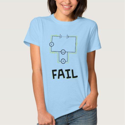 Fall del conjunto de circuitos camisas