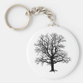 Fall Oak Keychains
