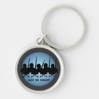 Fallen Soldiers Key Chain Lest We Forget War Hero Keychains