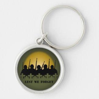 Fallen Soldiers Key Chain Lest We Forget War Hero Keychain
