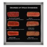 Falsa carta de la foto del Doneness del filete del