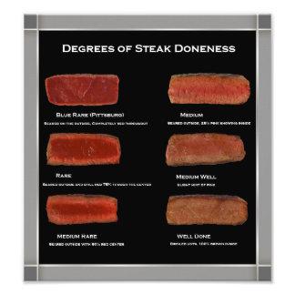Falsa carta de la foto del Doneness del filete del Fotografía